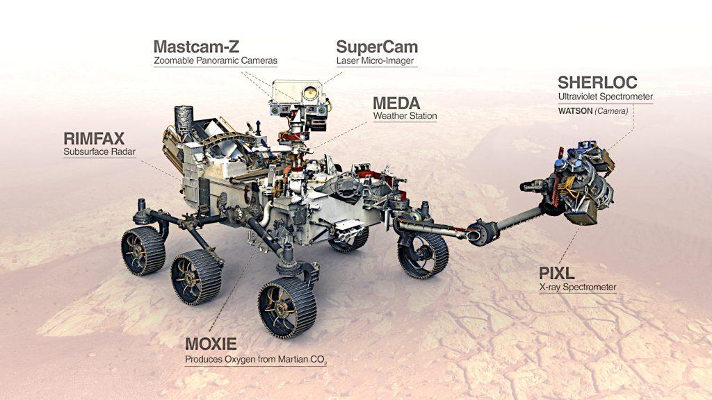 パーサヴィアランス搭載の科学機器。Credit: NASA/JPL-Caltech