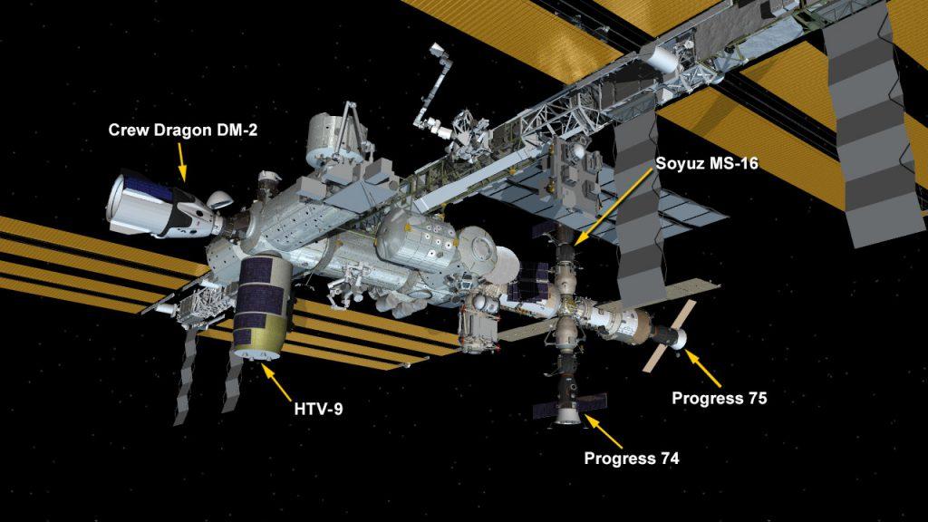ISSの構成。Image Credit: NASA