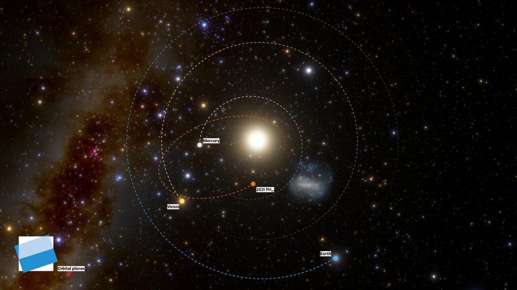 2021 PH27の軌道。水星と金星の公転軌道と交差しています。Credit: CTIO/NOIRLab/NSF/AURA/J. da Silva (Spaceengine)
