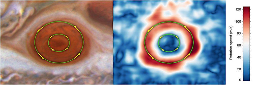 ハッブルのデータを分析した結果、大赤斑の外縁付近(外側の緑の円)では平均風速が最大8%増加し、時速640kmを超えていることが分かりました。一方、内側の小さな円のあたりの風は、かなりゆっくりと動いています。どちらも反時計回りに回転しています。Credit: NASA, ESA, Michael H. Wong (UC Berkeley)